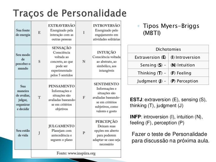 comportamento-organizacional-aula4-7-728